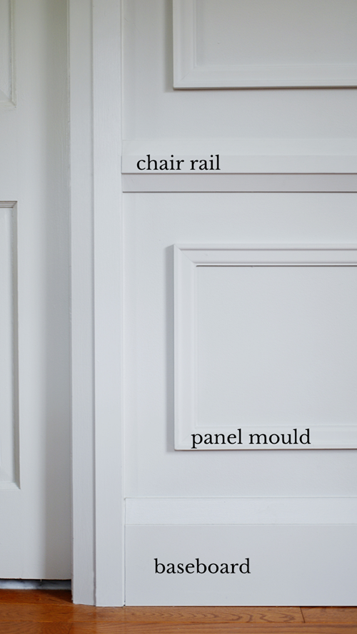 Types of panel moulding diagram 2